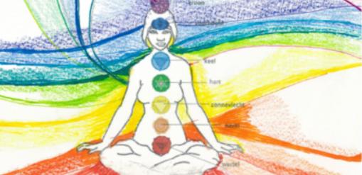 kundalini health